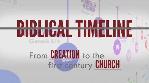 Biblical Timeline Program