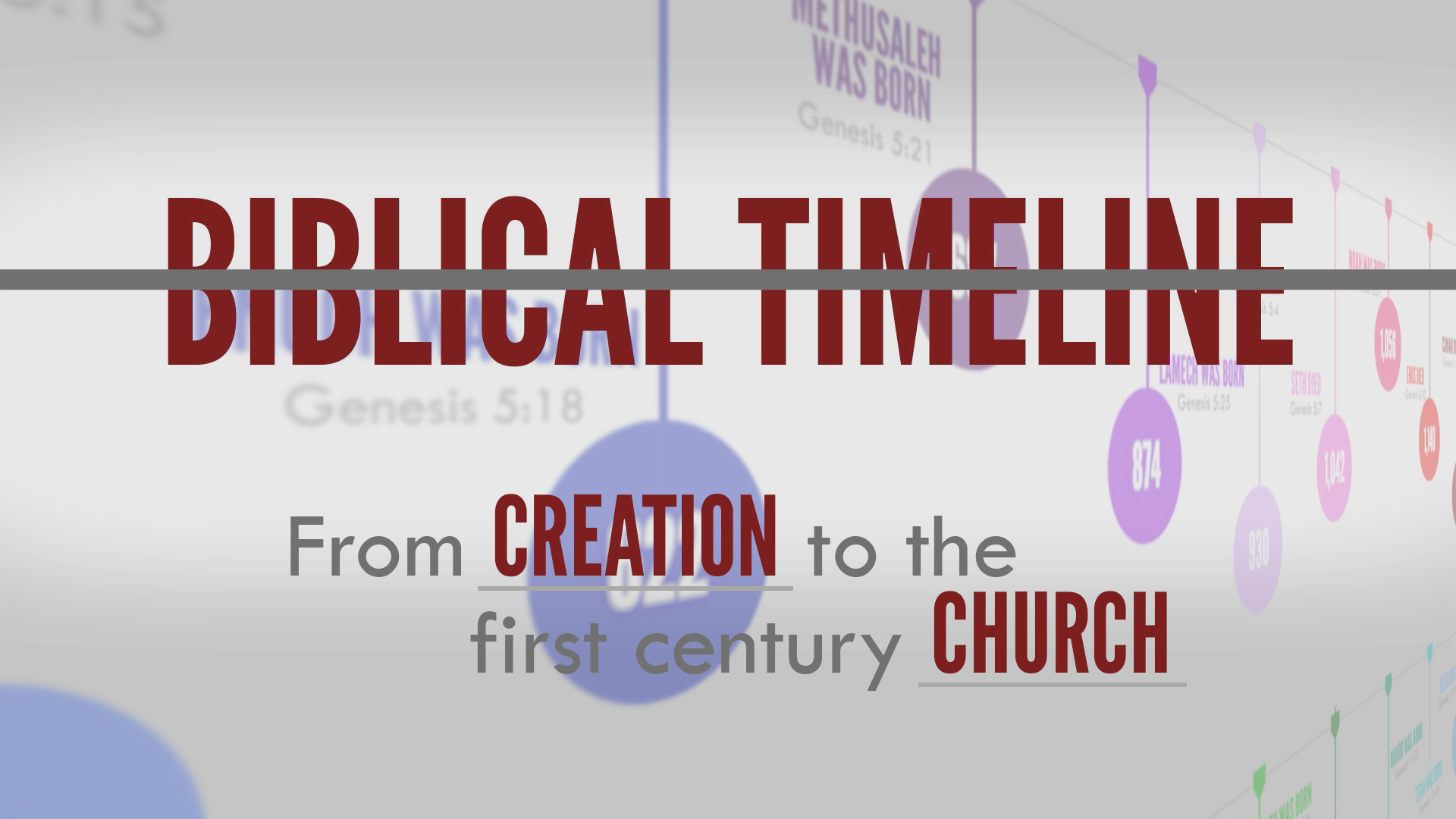 Biblical Timeline: From Creation to the Church